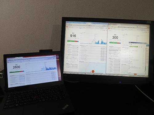 デスクトップとノートパソコンがあると情報量の表示が違う