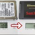 ThinkPad X250 SSDに換装したら軽量化に成功!