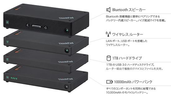 ThinkPad Stack 4つのアクセサリが重箱のように重ねられる