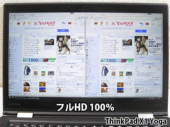 ThinkPad X1 Yoga フルHD液晶100%表示