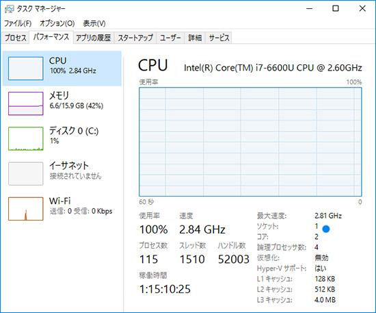 Thinkpad X260 動画変換時のCPU動作周波数 ターボブーストが機能している