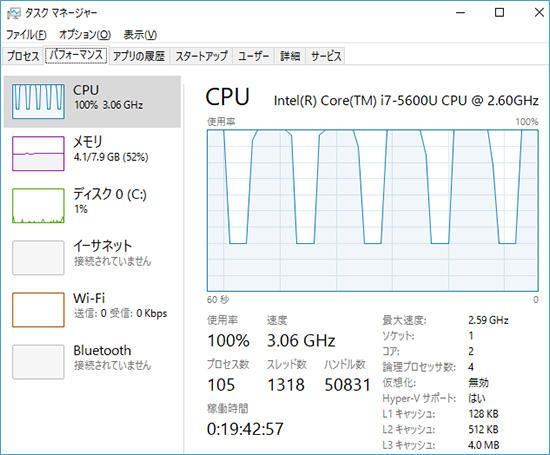 X250 5600U時のCPUのターボブースト具合