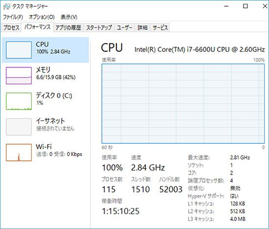 X260 6600U時のCPUのターボブースト具合