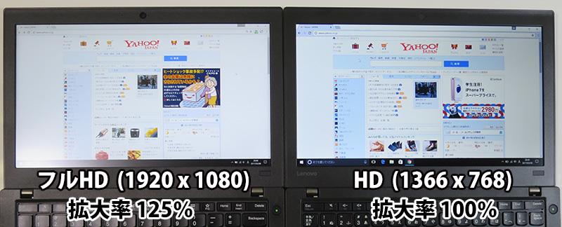 X270 FHD125%とHD液晶 ヤフートップ