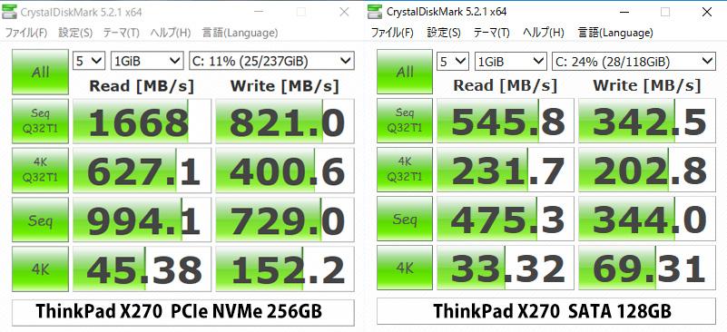 X270 PCIe NVMe SSDと SATA ベンチマーク