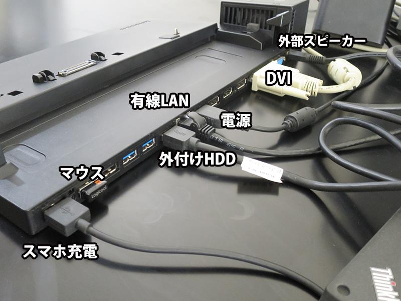 X270 ドックでは周辺機器をたくさん接続