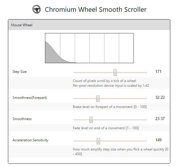 クローム スクロール量を変更する拡張機能