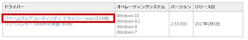 ファームウェア ユーティリティ ドライバー (.exe) (3.1 MB) をクリック