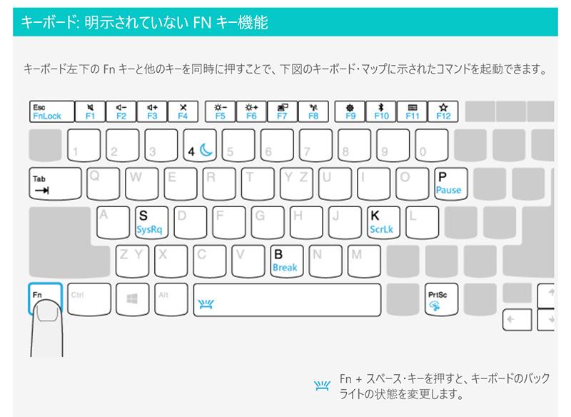 ThinkPad 明示されていないFn機能