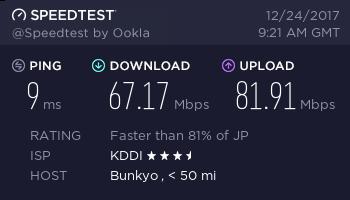 渋谷タリーズ 無料wifiの回線速度を測定
