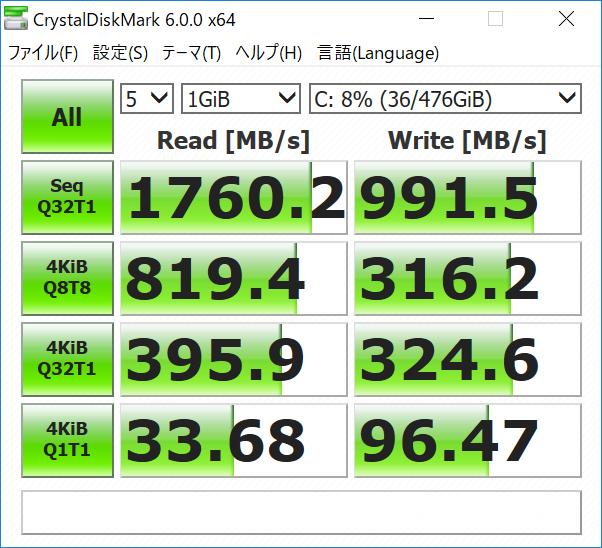 ThinkPad 25 NVMe SSD ベンチマーク