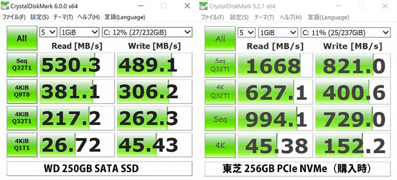 ウエスタンデジタル M.2 2280 SSD 250GB スピード ベンチマーク測定