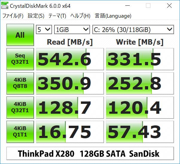 X280 SATA SSD 128GB ベンチマーク