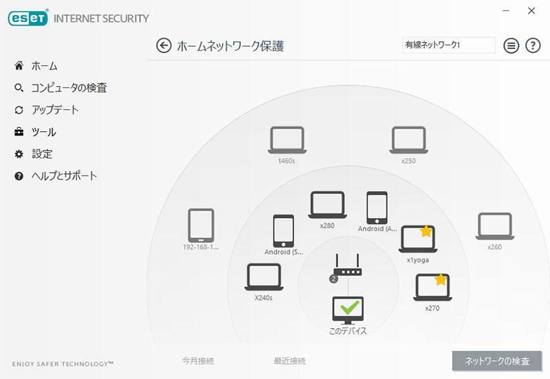 ESET ホームネットワーク保護 の画面
