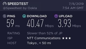 新幹線 無料Wifiの速度 京都駅付近